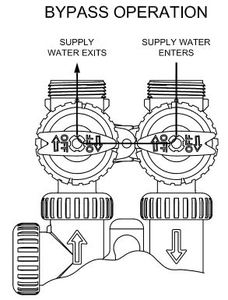 How Do I Put My Softener In Bypass Jax Water Conditioning